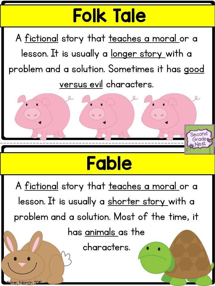 Reading welcome to second grade for Tale definition